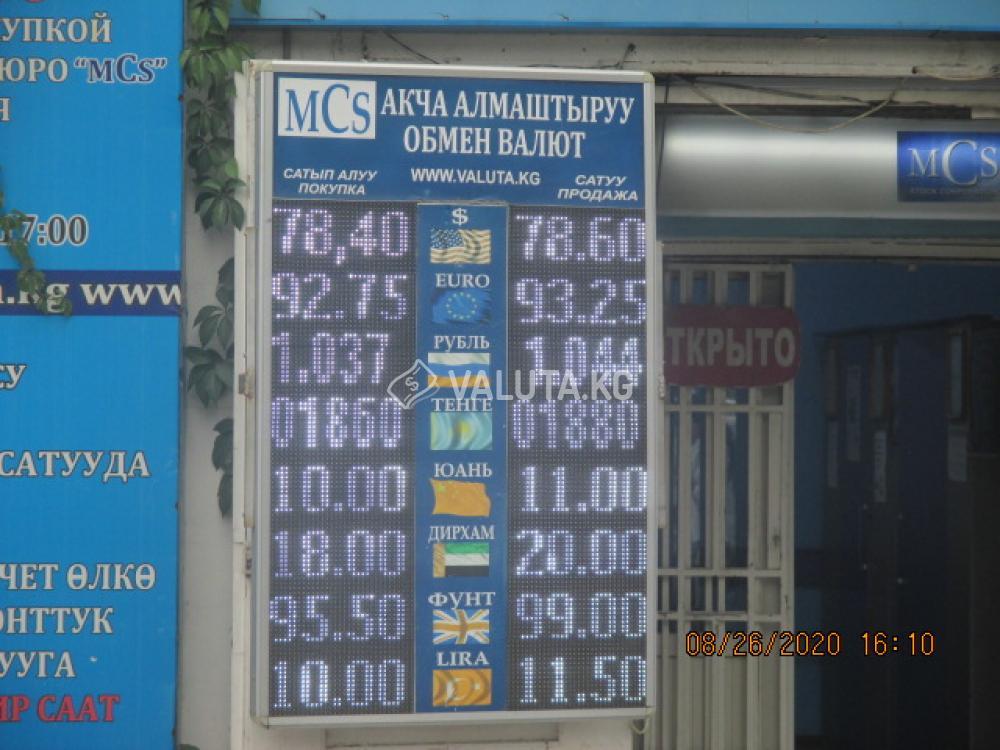 обмен валюты ижевск банки курс на сегодня